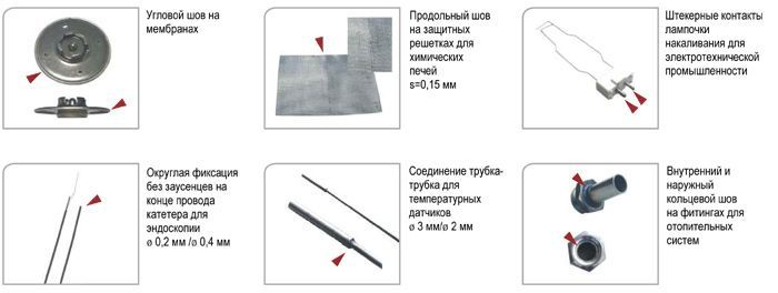 EWM Microplasma 20 примеры применения