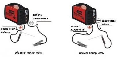 какие провода используются в качестве питающих проводов при газоэлектросварке
