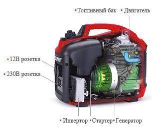 Бензиновый генератор инвенторный импульсный стабилизатор напряжения 34063