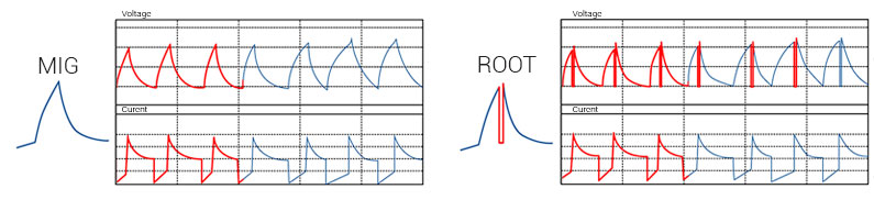 newSpeedway-root-grafik.jpg