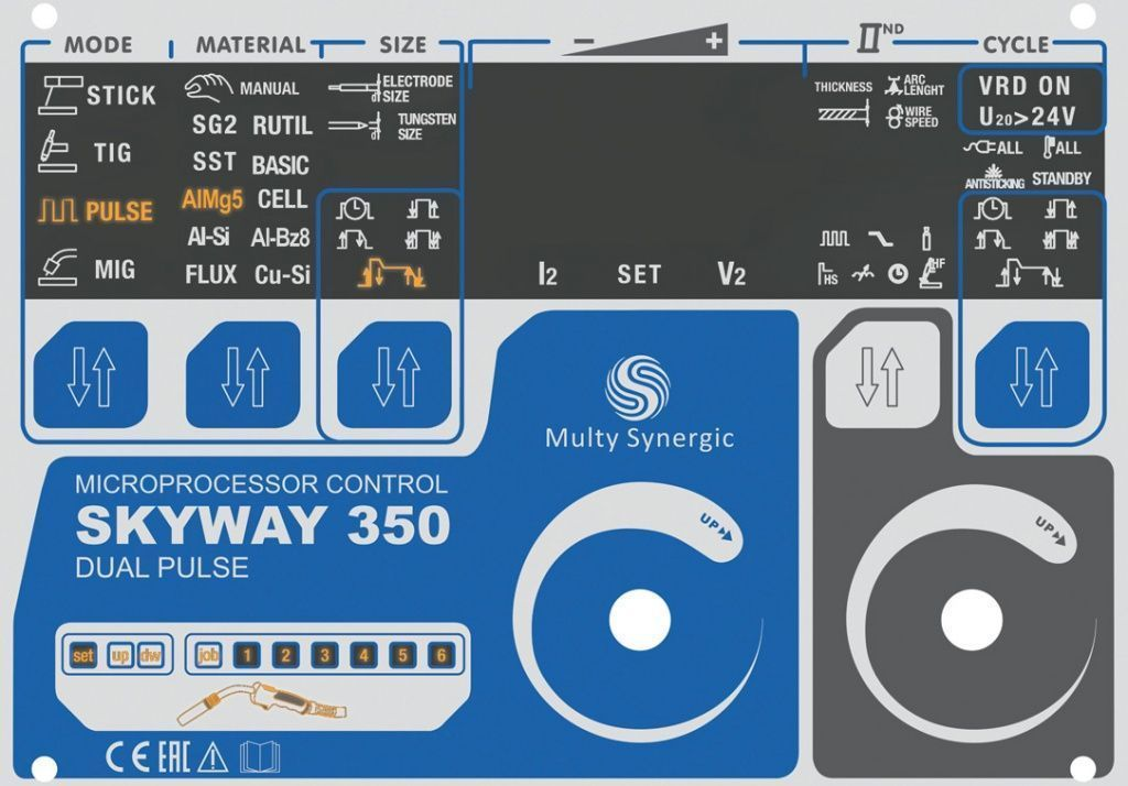 Панель управления SKYWAY 350