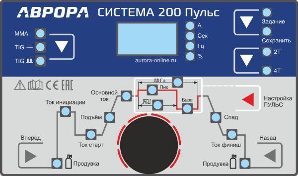 Systema_200_Pulse_Panel.jpg
