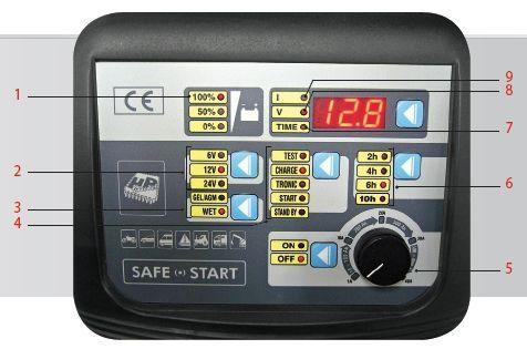 Telwin-Startronic-530-panel-upravleniya.jpg
