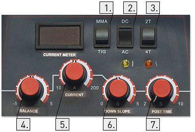 aurorapro-ironman-200-acdc-panel-upravleniya.jpg