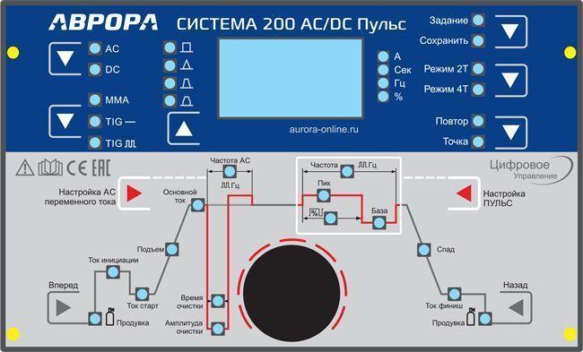 Systema-200-ACCD-pulse.jpg