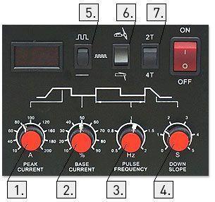aurorapro-inter-tig-200-pulse-panel-upravleniya.jpg